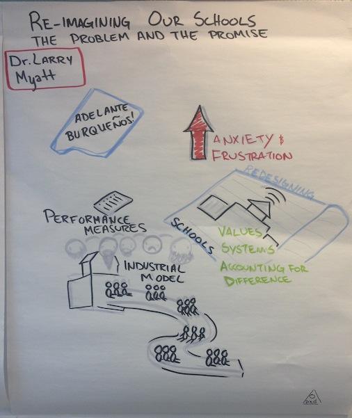 TEDx Re-Imagining Schools