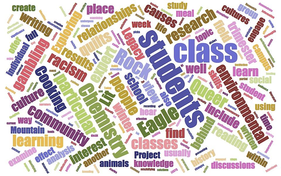 Eagle Rock School Class Topics