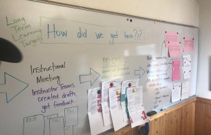 Eagle Rock's 'School Improvement Project' Focuses on Common Assessment